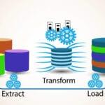 ETL: nuove frontiere dell'informatica al servizio del business
