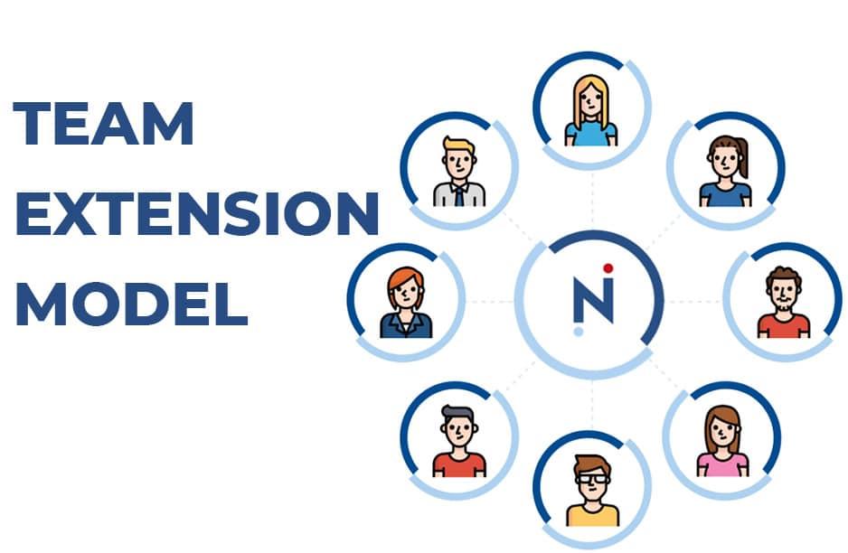 Team Extension Model migliora l'efficienza, parola di eNetworks